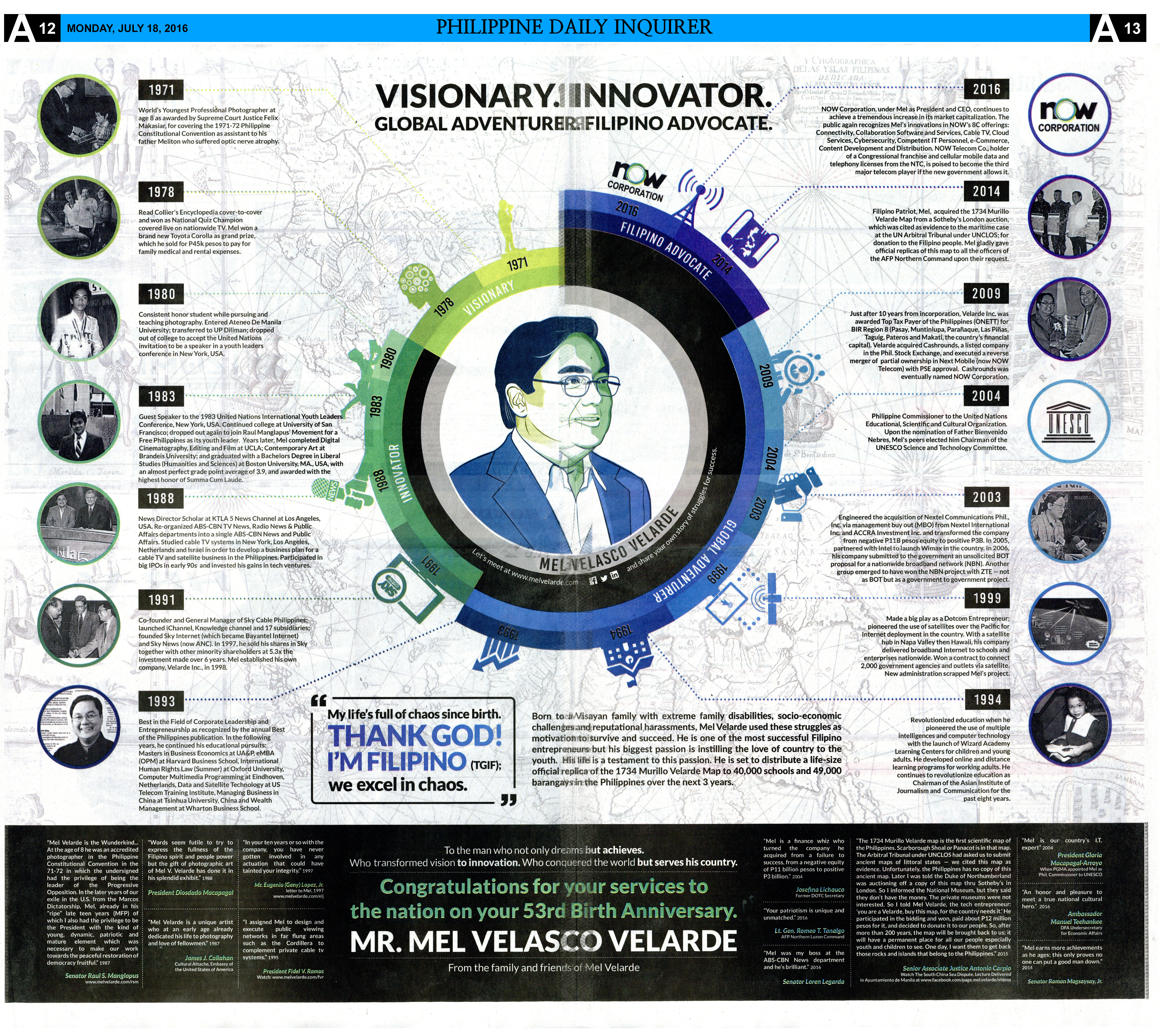 MVV's Infographic from PDI